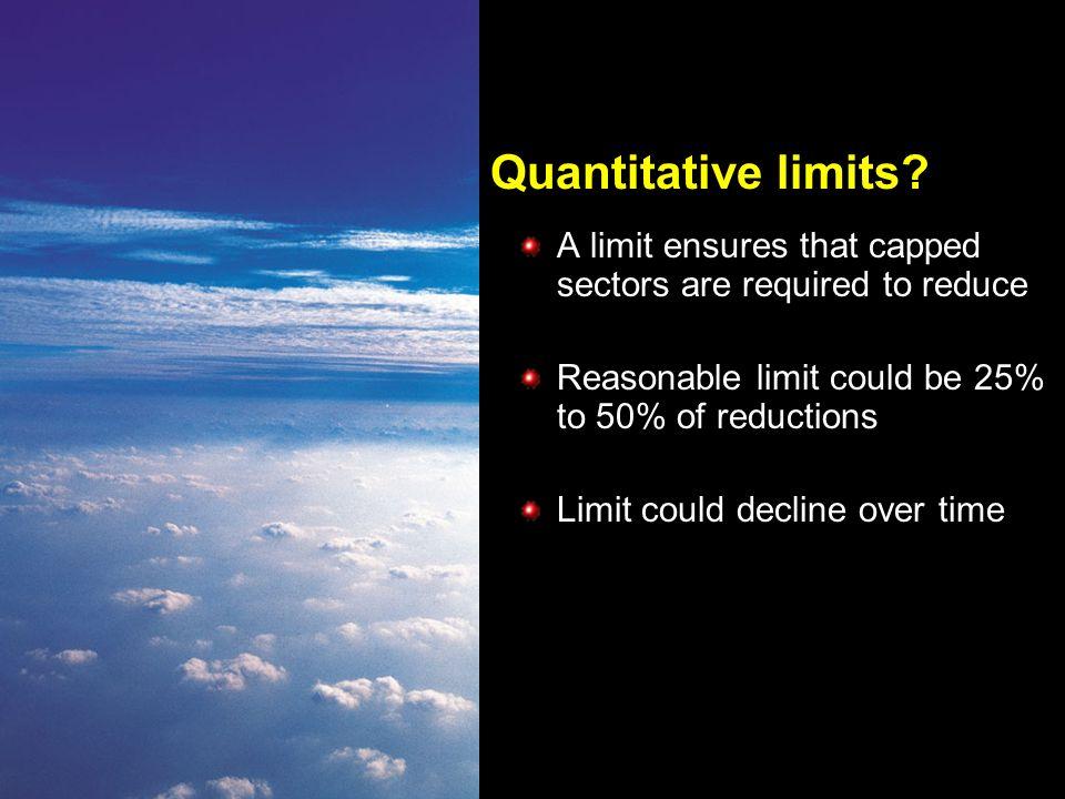 Quantitative limits.