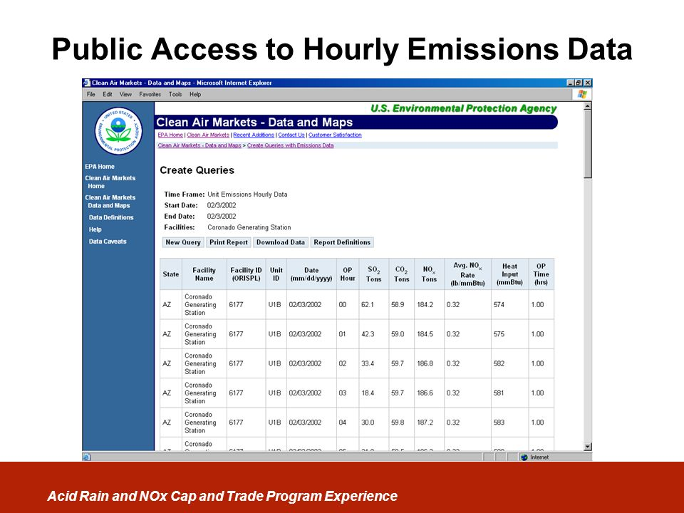Acid Rain and NOx Cap and Trade Program Experience Public Access to Hourly Emissions Data