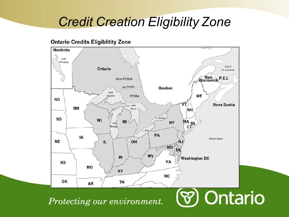 For Discussion Purposes Only Credit Creation Eligibility Zone