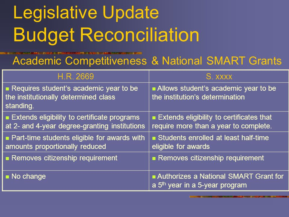 Legislative Update Budget Reconciliation H.R. 2669S. xxxx Requires students academic year to be the institutionally determined class standing. Allows