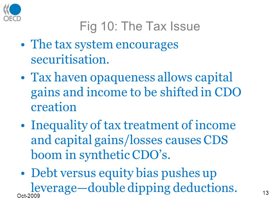 Fig 10: The Tax Issue The tax system encourages securitisation.