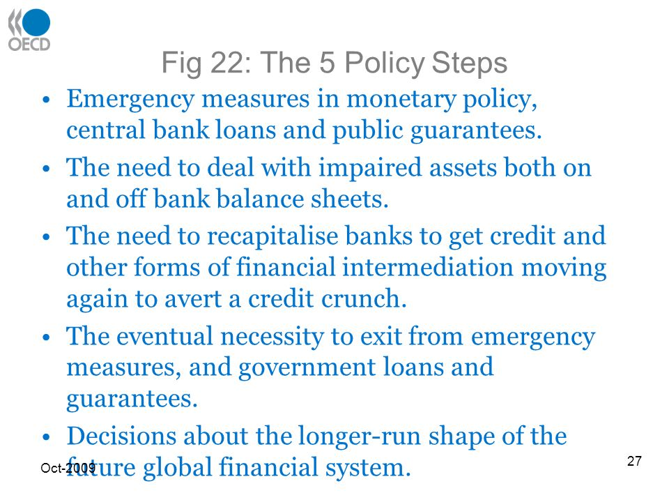 Fig 22: The 5 Policy Steps Emergency measures in monetary policy, central bank loans and public guarantees.