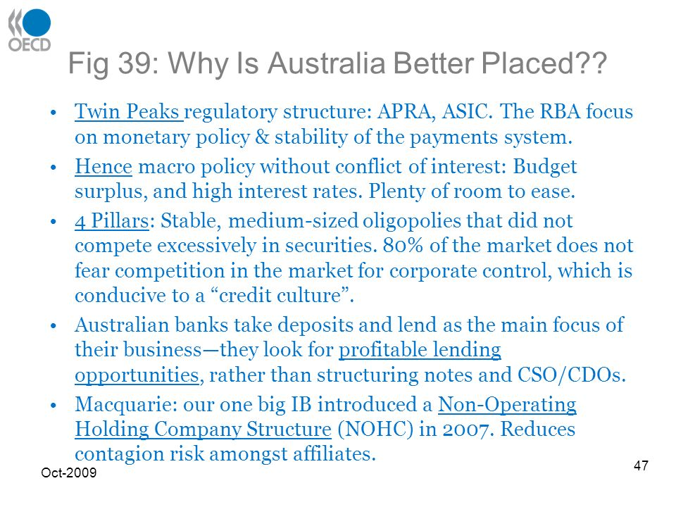 Fig 39: Why Is Australia Better Placed . Twin Peaks regulatory structure: APRA, ASIC.