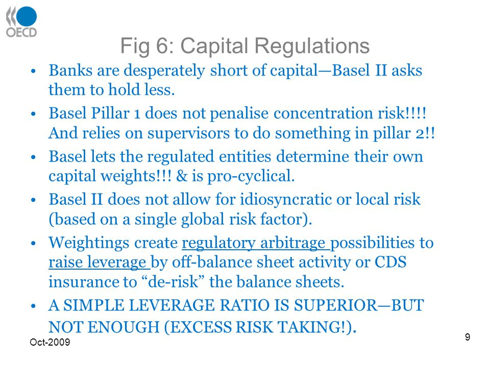 Fig 6: Capital Regulations Banks are desperately short of capitalBasel II asks them to hold less.