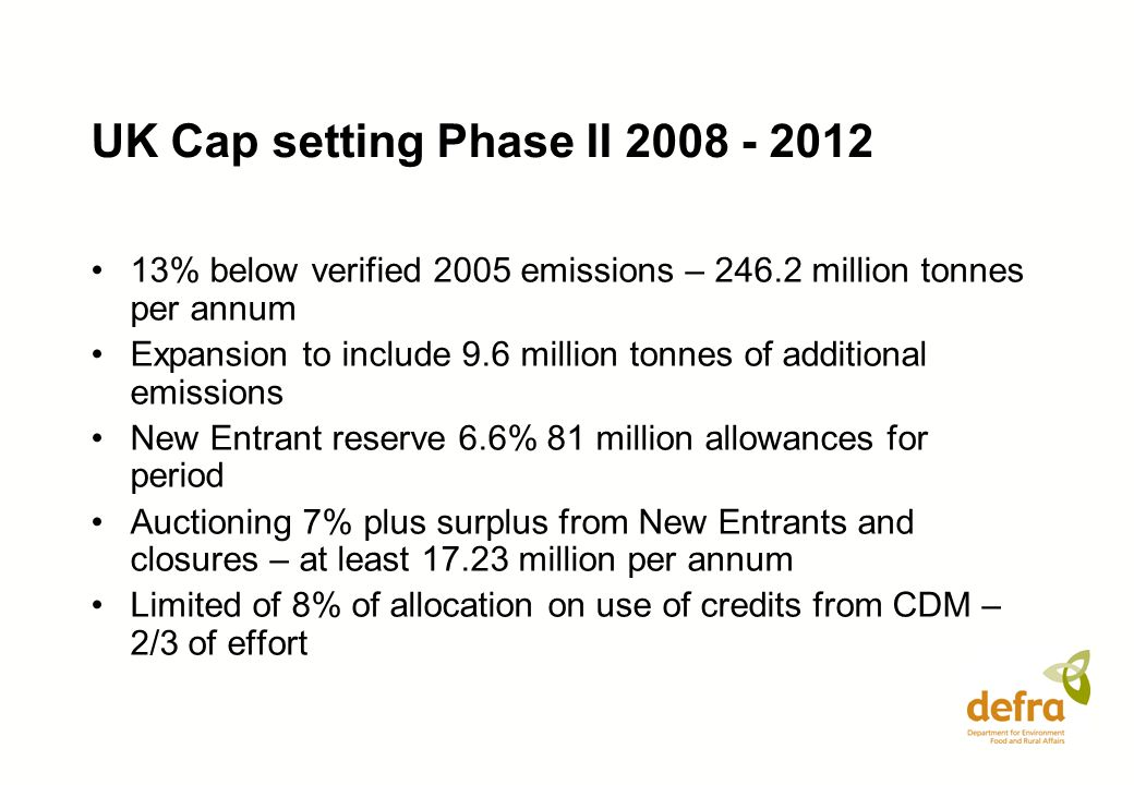 UK Cap setting Phase II 2008 - 2012 13% below verified 2005 emissions – 246.2 million tonnes per annum Expansion to include 9.6 million tonnes of addi