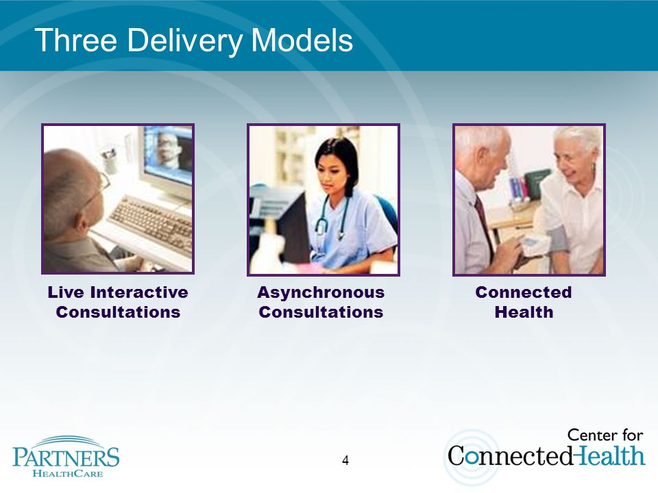 4 Three Delivery Models Live Interactive Consultations Asynchronous Consultations Connected Health