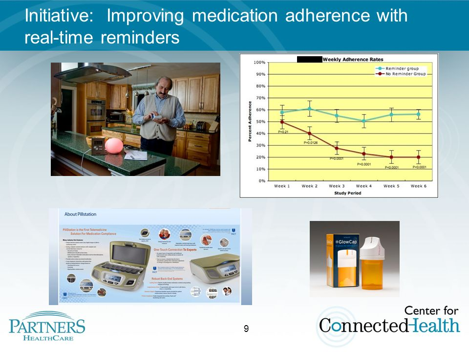 9 Initiative: Improving medication adherence with real-time reminders