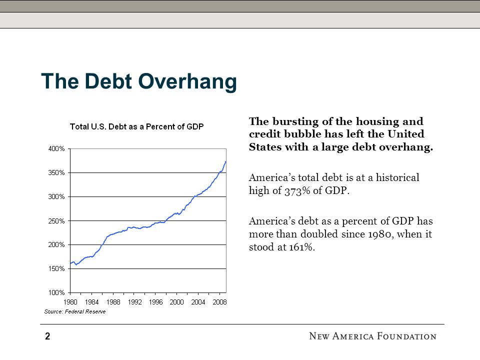 The Debt Overhang The bursting of the housing and credit bubble has left the United States with a large debt overhang.
