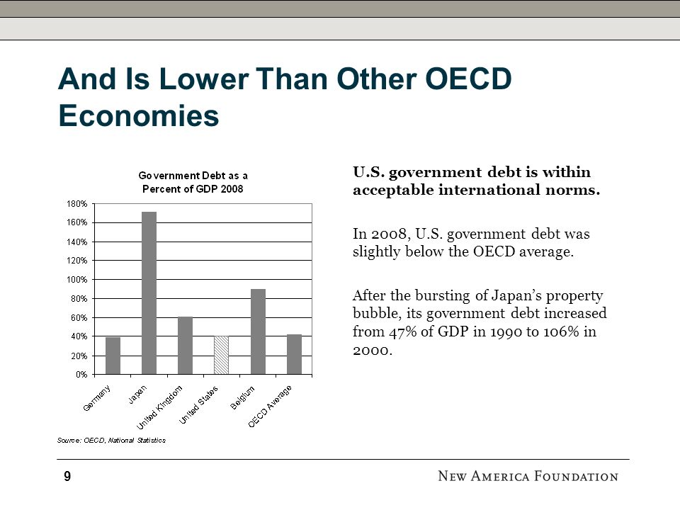 And Is Lower Than Other OECD Economies U.S.