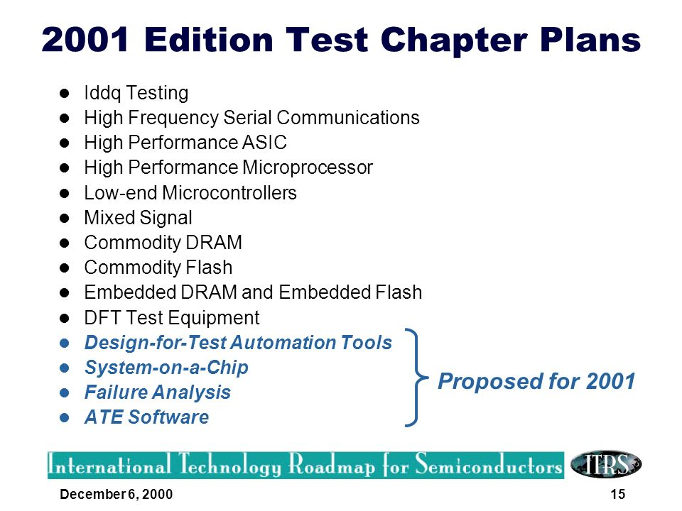 December 6, 200015 2001 Edition Test Chapter Plans Iddq Testing High Frequency Serial Communications High Performance ASIC High Performance Microproce
