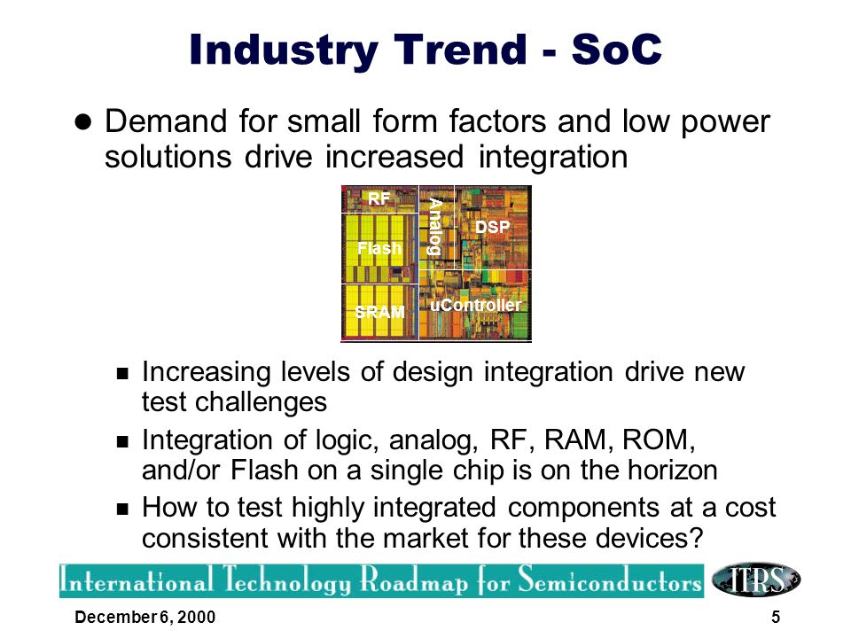 December 6, 20006 Industry Trend - Wireless Dramatic growth in the consumer wireless market segment over the foreseeable future requires cost effective solutions for RF testing 2.4GHz and 5.2GHz bands are targeted for a large number of products in many applications (Bluetooth, 802.11x, …)