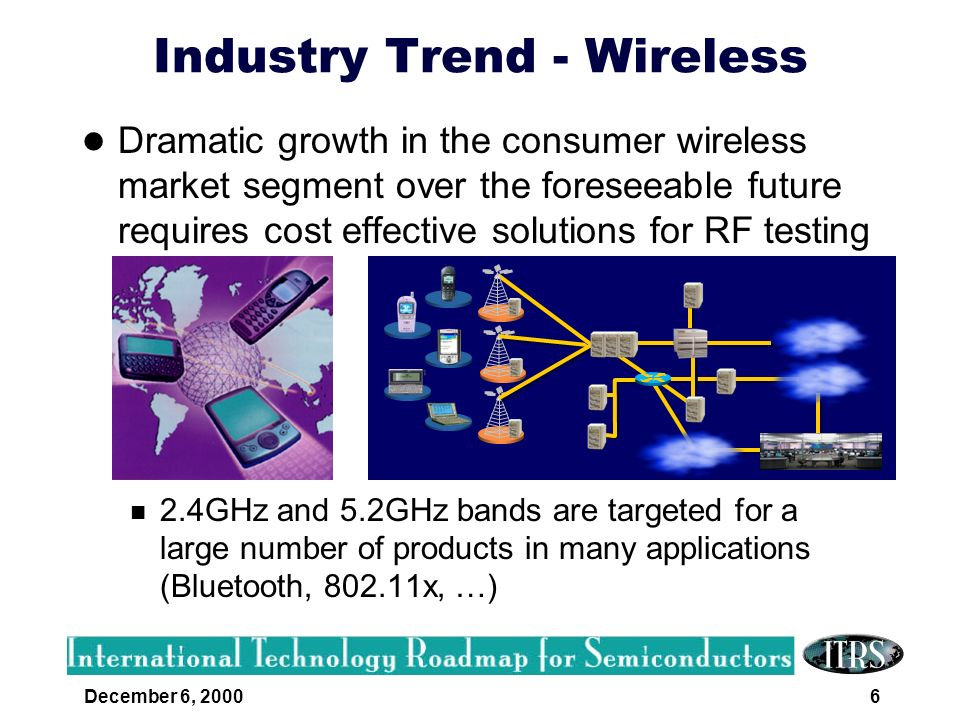 December 6, 20007 Industry Trend - HSS High speed serial (HSS) technologies are not just for long range communication anymore Serial communication is becoming the technology of choice for peripheral connectivity Slow parallel bus architectures are being replaced by Firewire, Infiniband, and other HSS solutions Traditional rack and stack approach to test of high speed ports is too expensive