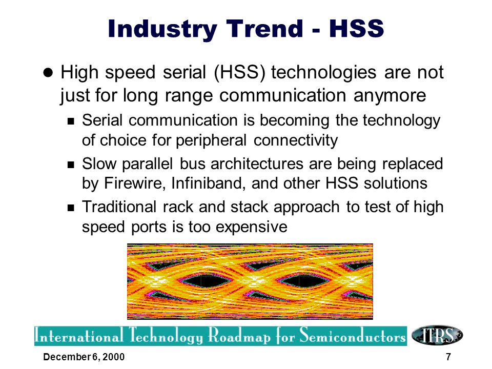 December 6, 20008 Industry Trend – Burn-in Shrinking fab process feature sizes and increasing transistor performance challenge device burn-in infrastructure and capability Capability Exists Technology Exists $$ Technology Development Required $$$$ Die Size (mils) BI Power (W) Mean Power in Burn-In Increased transistor performance leads to increasing power and thermal demand in burn-in Burn-in cost trend is increasing faster than other parameters as a component of overall test cost