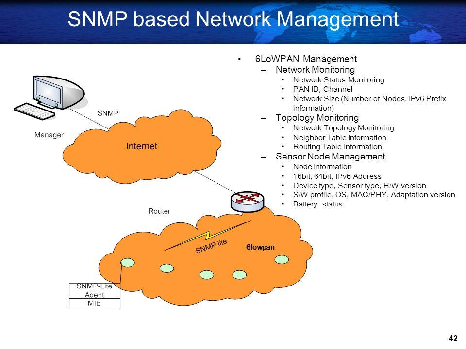 41 IP-USN Network Management System