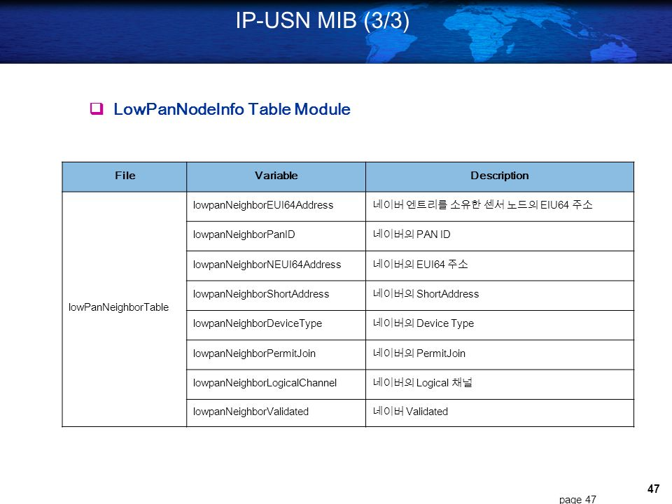 46 IP-USN MIB (2/3) FileVariableDescription lowPanNodeInfoTable lowpanNodeEUI64Address EUI64 lowpanNodeAssociationPermit Association lowpanNodeMaxChil