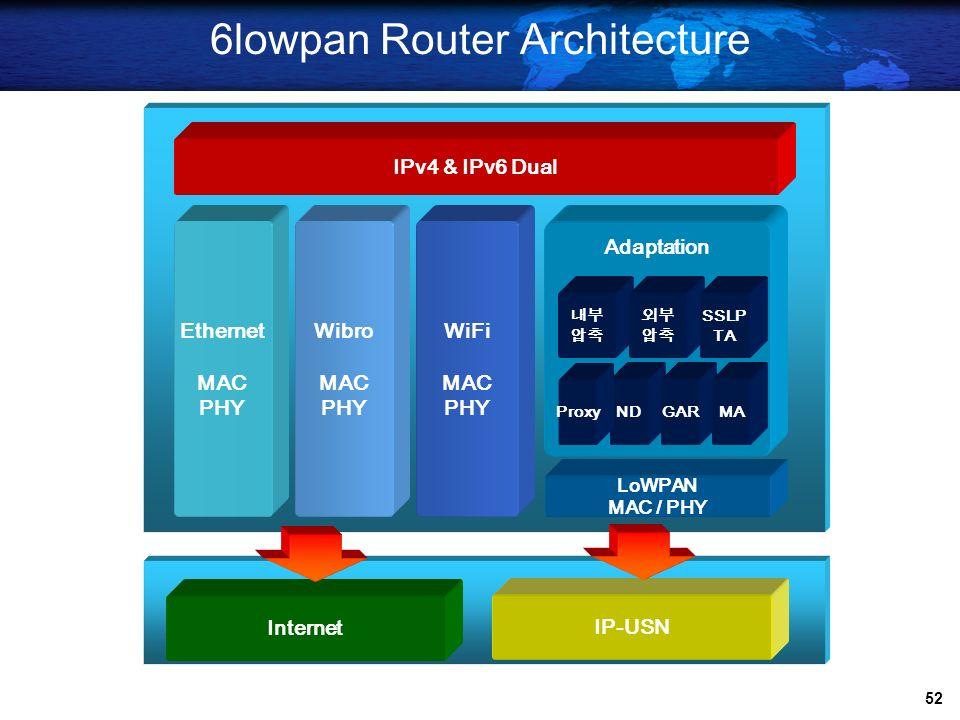 51 6lowpan Node Architecture SNMP MngmtService Naming Sensor APP TCP / UDP ICMP Adaptation Layer IP Socket-lite-API IEEE 802.15.4(a,b) Sensor Node Har