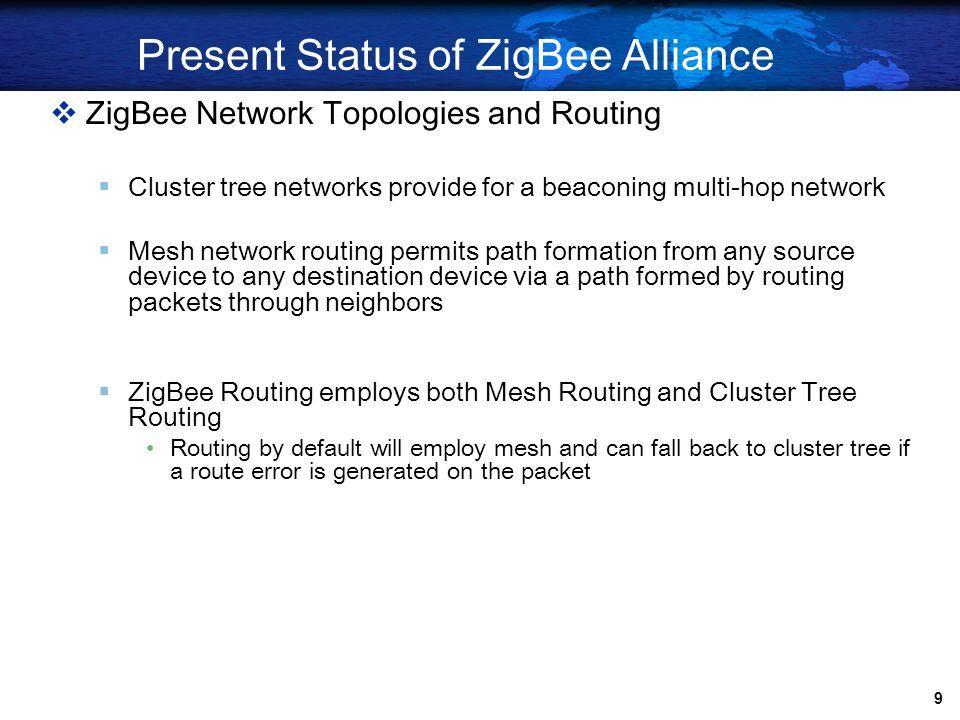 8 Present Status of ZigBee Alliance Specification : ZigBee Pro (2007) Balloted Specification PRO Features Features removed from ZigBee-2006 in PRO –CS