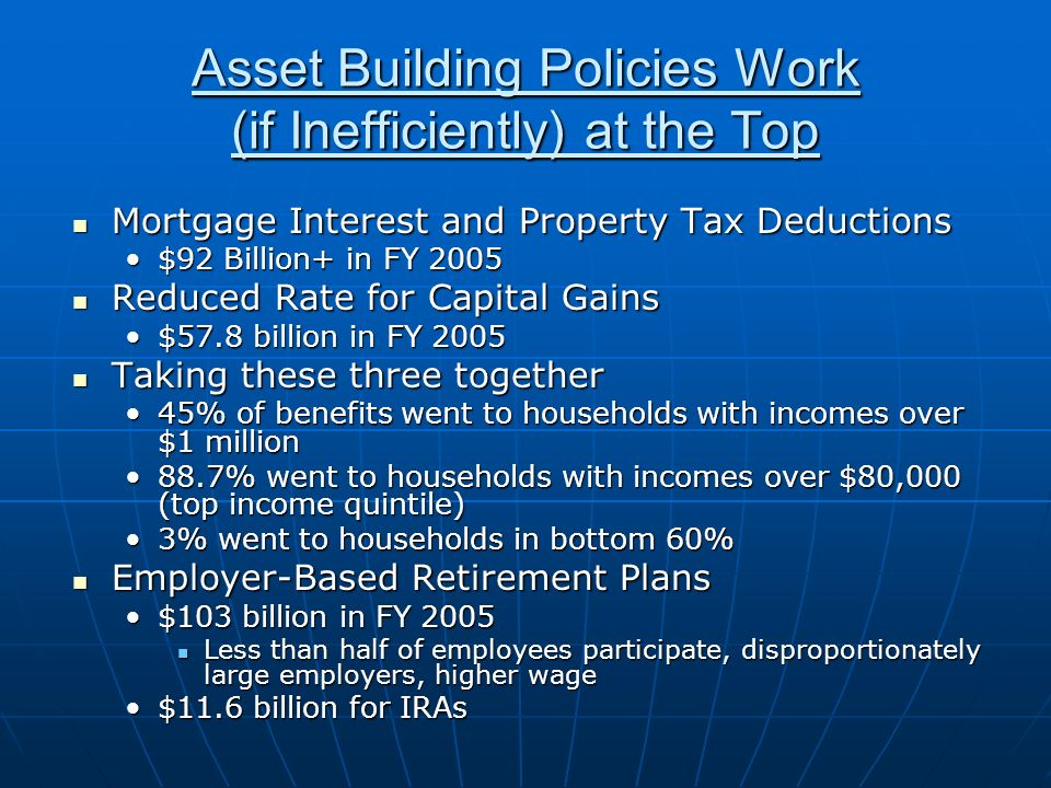 Asset Building Policies Work (if Inefficiently) at the Top Mortgage Interest and Property Tax Deductions Mortgage Interest and Property Tax Deductions $92 Billion+ in FY 2005$92 Billion+ in FY 2005 Reduced Rate for Capital Gains Reduced Rate for Capital Gains $57.8 billion in FY 2005$57.8 billion in FY 2005 Taking these three together Taking these three together 45% of benefits went to households with incomes over $1 million45% of benefits went to households with incomes over $1 million 88.7% went to households with incomes over $80,000 (top income quintile)88.7% went to households with incomes over $80,000 (top income quintile) 3% went to households in bottom 60%3% went to households in bottom 60% Employer-Based Retirement Plans Employer-Based Retirement Plans $103 billion in FY 2005$103 billion in FY 2005 Less than half of employees participate, disproportionately large employers, higher wage Less than half of employees participate, disproportionately large employers, higher wage $11.6 billion for IRAs$11.6 billion for IRAs