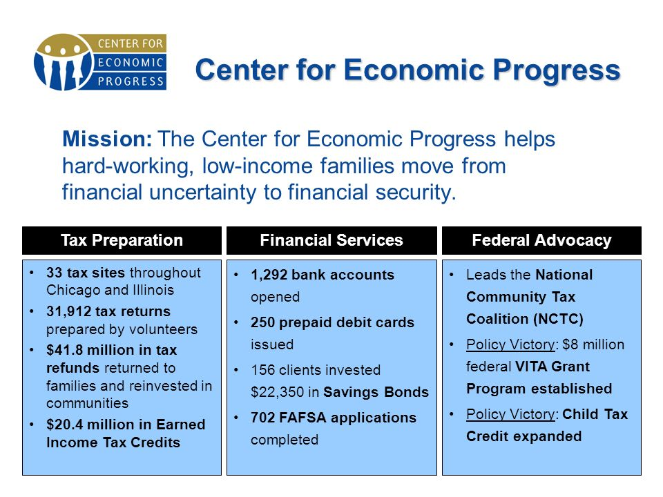Mission: The Center for Economic Progress helps hard-working, low-income families move from financial uncertainty to financial security.