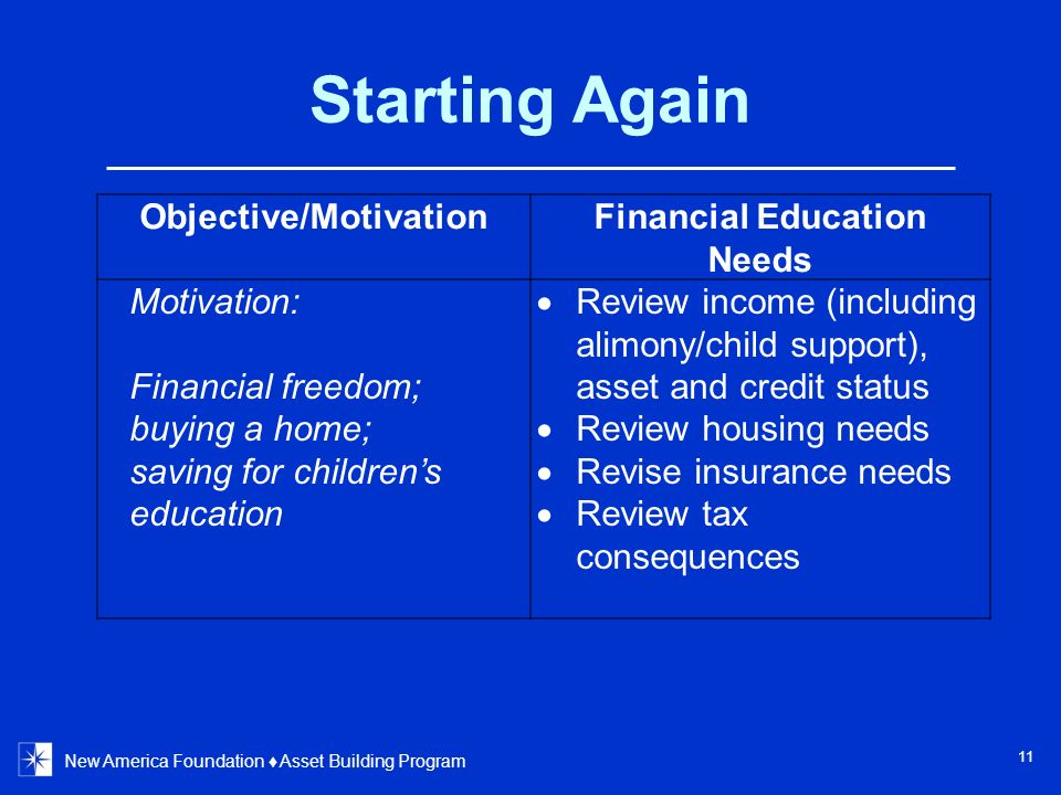 Starting Again New America Foundation Asset Building Program 11 Objective/MotivationFinancial Education Needs Motivation: Financial freedom; buying a home; saving for childrens education Review income (including alimony/child support), asset and credit status Review housing needs Revise insurance needs Review tax consequences