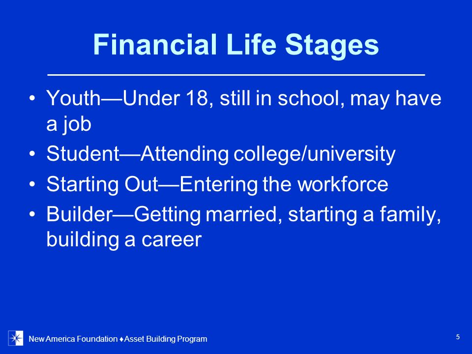 Financial Life Stages YouthUnder 18, still in school, may have a job StudentAttending college/university Starting OutEntering the workforce BuilderGetting married, starting a family, building a career New America Foundation Asset Building Program 5