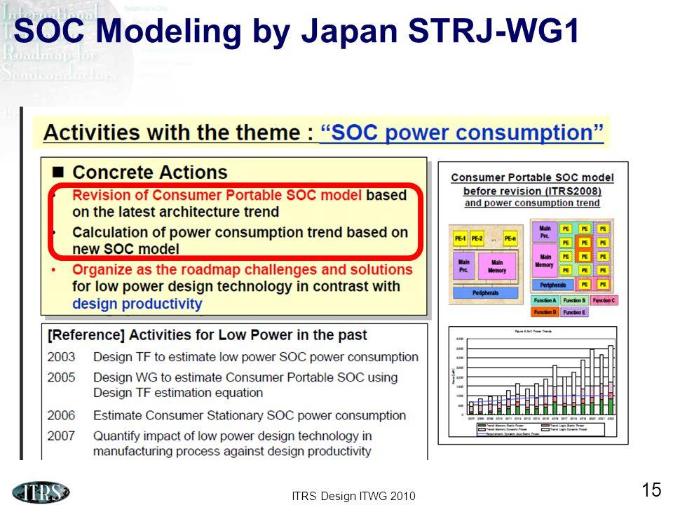 ITRS Design ITWG 2010 15 SOC Modeling by Japan STRJ-WG1