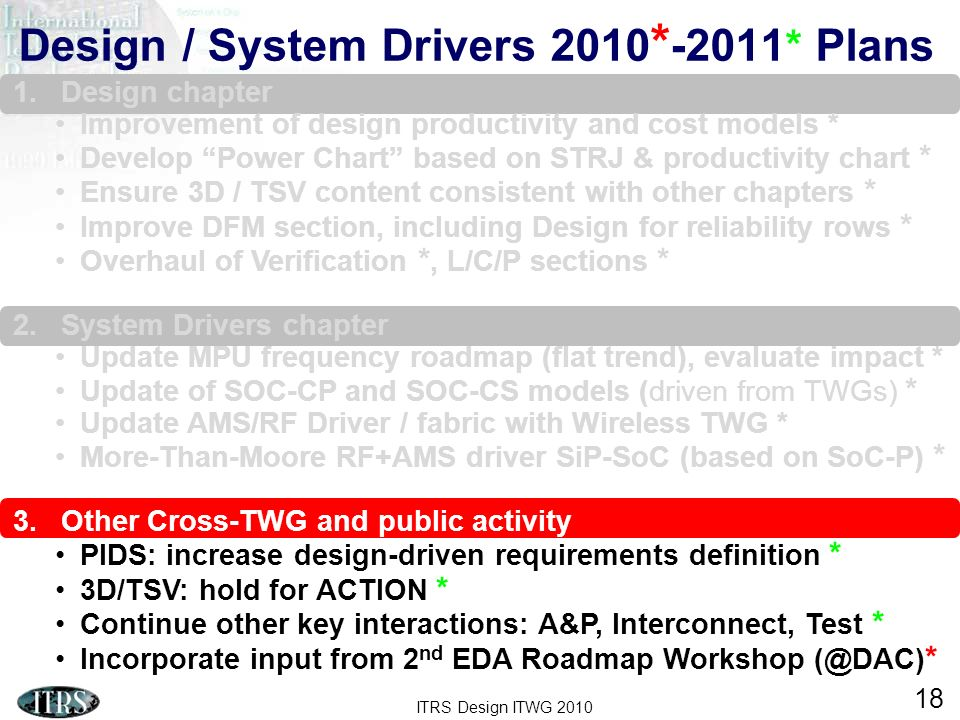 ITRS Design ITWG 2010 18 Design / System Drivers 2010 * -2011 * Plans 1.Design chapter Improvement of design productivity and cost models * Develop Po