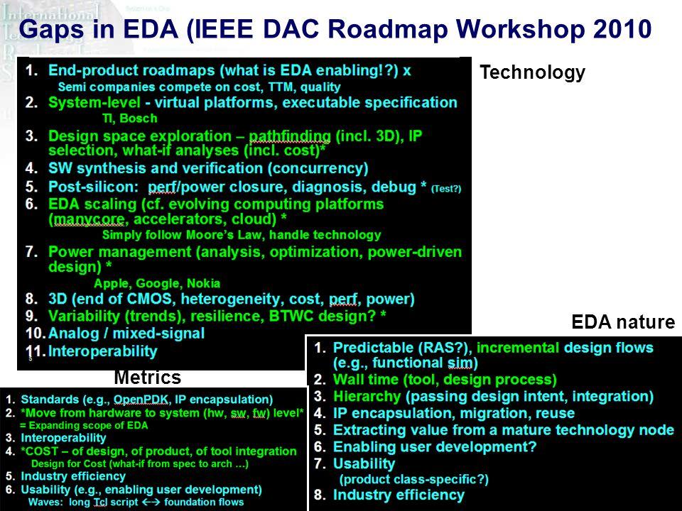 ITRS Design ITWG 2010 20 Gaps in EDA (IEEE DAC Roadmap Workshop 2010 20 Technology EDA nature Metrics