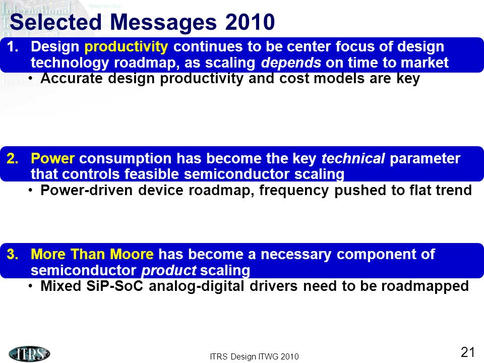 ITRS Design ITWG 2010 21 Selected Messages 2010 1.Design productivity continues to be center focus of design technology roadmap, as scaling depends on