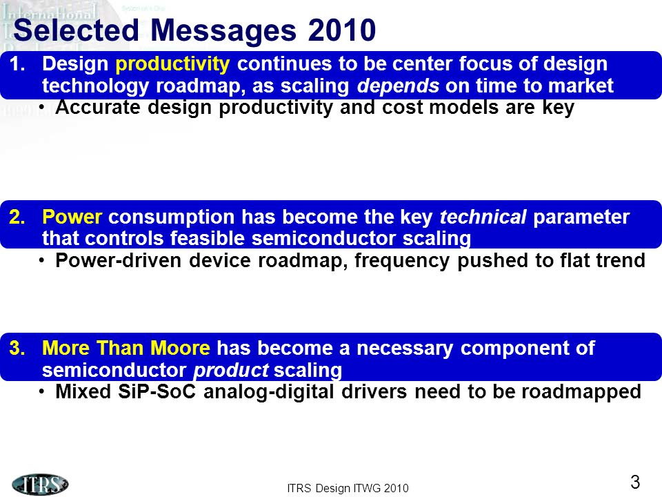 ITRS Design ITWG 2010 3 Selected Messages 2010 1.Design productivity continues to be center focus of design technology roadmap, as scaling depends on