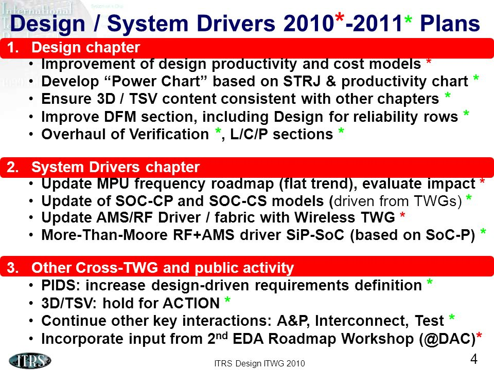 ITRS Design ITWG 2010 4 Design / System Drivers 2010 * -2011 * Plans 1.Design chapter Improvement of design productivity and cost models * Develop Pow