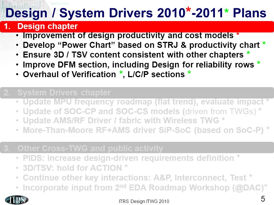 ITRS Design ITWG 2010 5 Design / System Drivers 2010 * -2011 * Plans 1.Design chapter Improvement of design productivity and cost models * Develop Pow