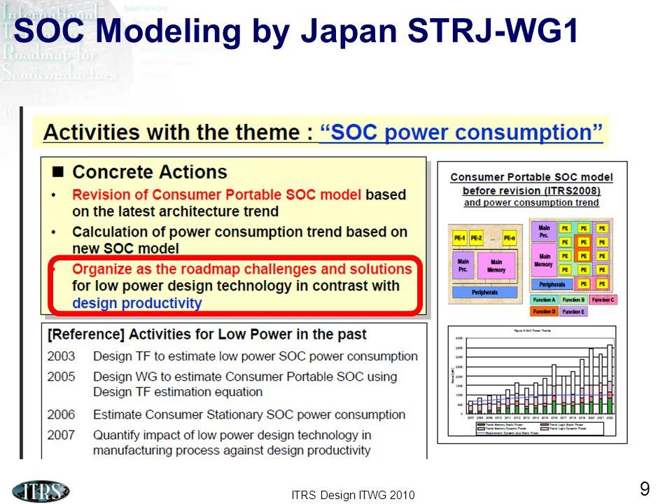 ITRS Design ITWG 2010 9 SOC Modeling by Japan STRJ-WG1