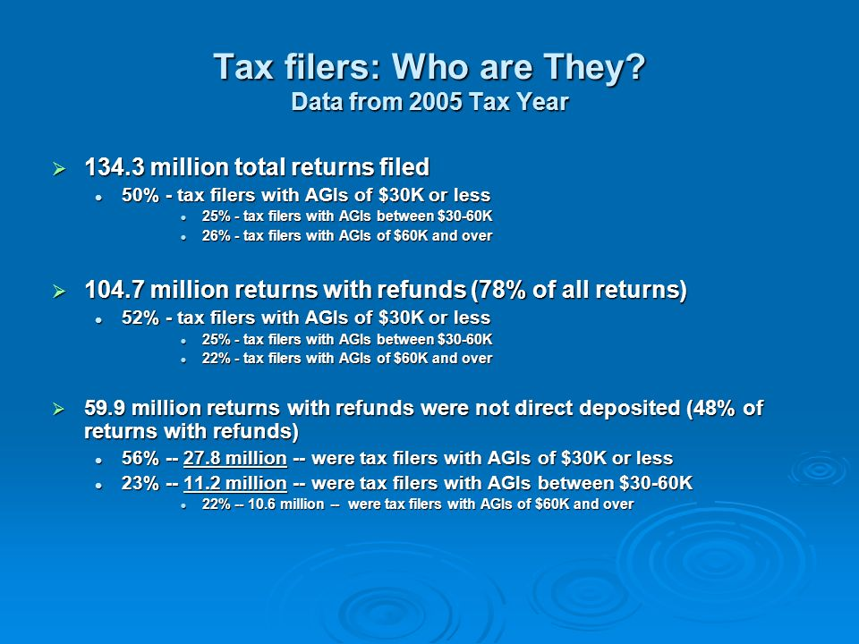 Tax filers: Who are They.