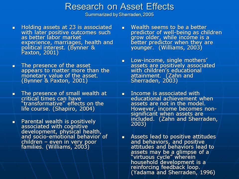 Research on Asset Effects Summarized by Sherraden, 2005 Holding assets at 23 is associated with later positive outcomes such as better labor market ex