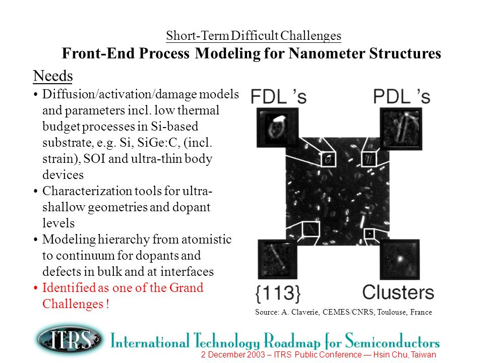 2 December 2003 – ITRS Public Conference Hsin Chu, Taiwan Short-Term Difficult Challenges Front-End Process Modeling for Nanometer Structures Needs Di