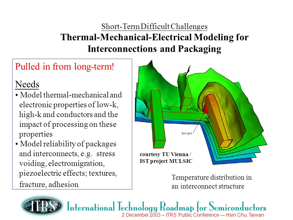 2 December 2003 – ITRS Public Conference Hsin Chu, Taiwan Short-Term Difficult Challenges Thermal-Mechanical-Electrical Modeling for Interconnections