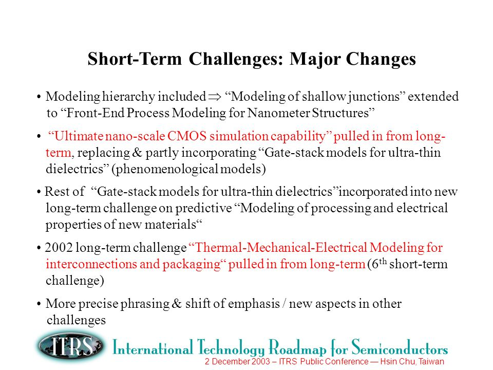 2 December 2003 – ITRS Public Conference Hsin Chu, Taiwan Short-Term Requirement: Major Changes Gate stack: Short-term focus on high-k Back-End Process/Equipment/Topography Modeling: - More clear structure, according to kinds of processes to be simulated Numerical device modeling: - Instead of bulk CMOS and non-bulk CMOS now Classical CMOS and Non-classical CMOS incl.