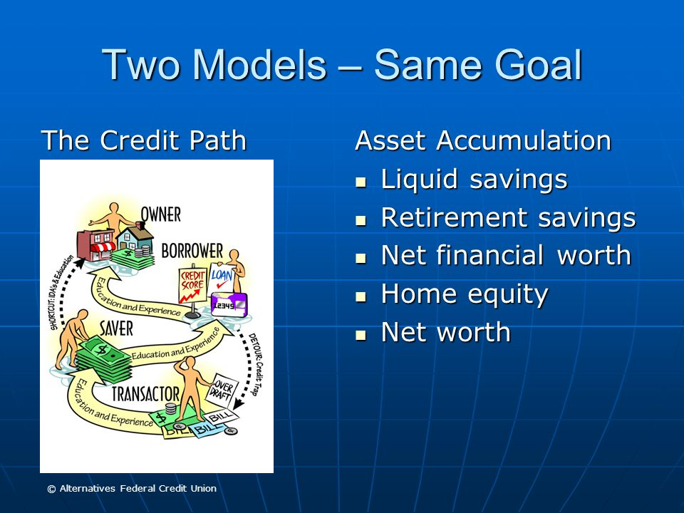 Two Models – Same Goal The Credit Path Asset Accumulation Liquid savings Liquid savings Retirement savings Retirement savings Net financial worth Net financial worth Home equity Home equity Net worth Net worth © Alternatives Federal Credit Union