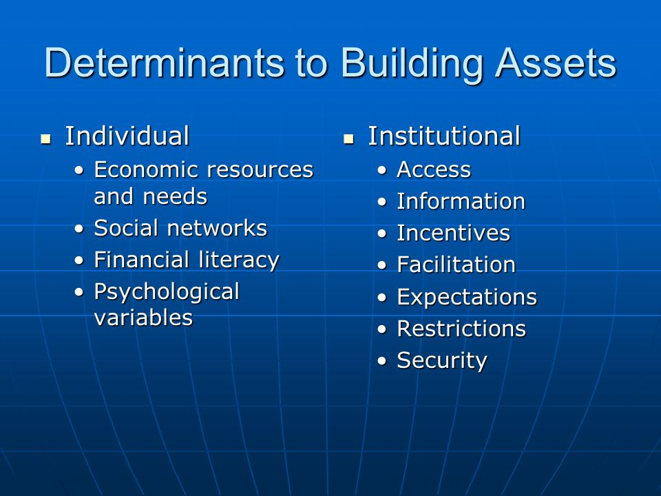 Determinants to Building Assets Individual Individual Economic resources and needsEconomic resources and needs Social networksSocial networks Financial literacyFinancial literacy Psychological variablesPsychological variables Institutional Institutional Access Information Incentives Facilitation Expectations Restrictions Security