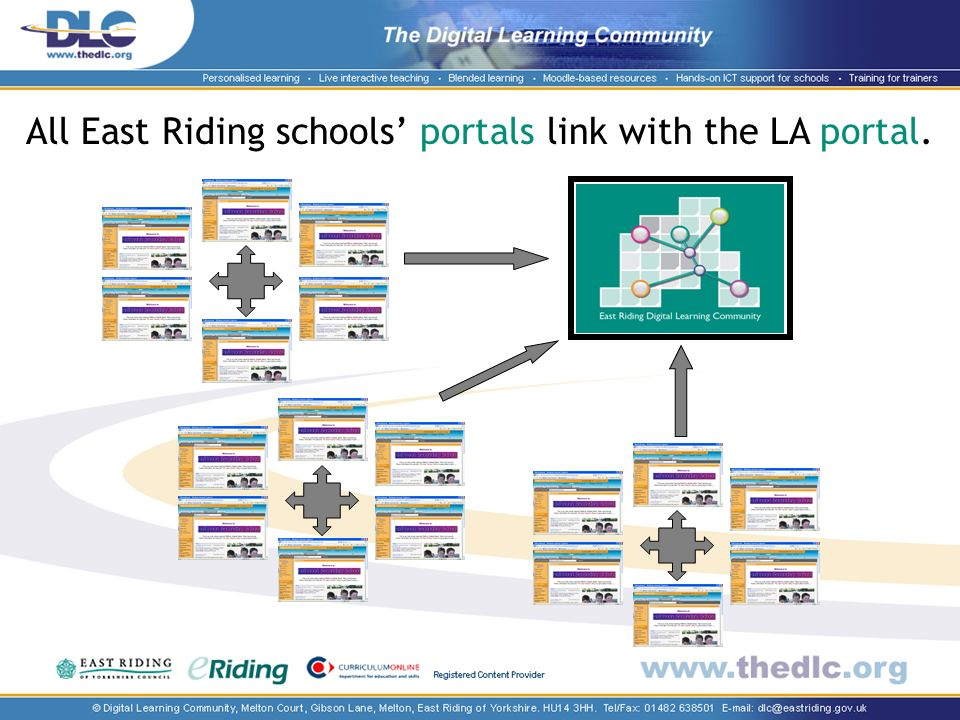 All East Riding schools portals link with the LA portal.