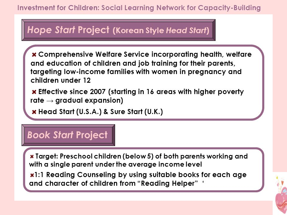 Investment for Children: Social Learning Network for Capacity-Building Hope Start Project (Korean Style Head Start ) Comprehensive Welfare Service incorporating health, welfare and education of children and job training for their parents, targeting low-income families with women in pregnancy and children under 12 Effective since 2007 (starting in 16 areas with higher poverty rate gradual expansion) Head Start (U.S.A.) & Sure Start (U.K.) Book Start Project Target: Preschool children (below 5) of both parents working and with a single parent under the average income level 1:1 Reading Counseling by using suitable books for each age and character of children from Reading Helper