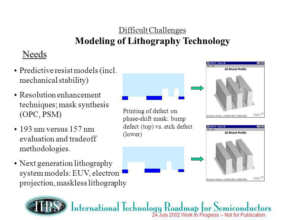 24 July 2002 Work In Progress – Not for Publication Difficult Challenges Modeling of Lithography Technology Needs Predictive resist models (incl. mech
