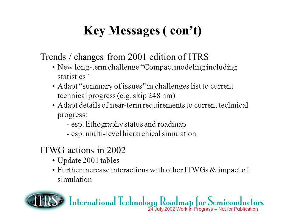 24 July 2002 Work In Progress – Not for Publication Trends / changes from 2001 edition of ITRS New long-term challenge Compact modeling including statistics Adapt summary of issues in challenges list to current technical progress (e.g.