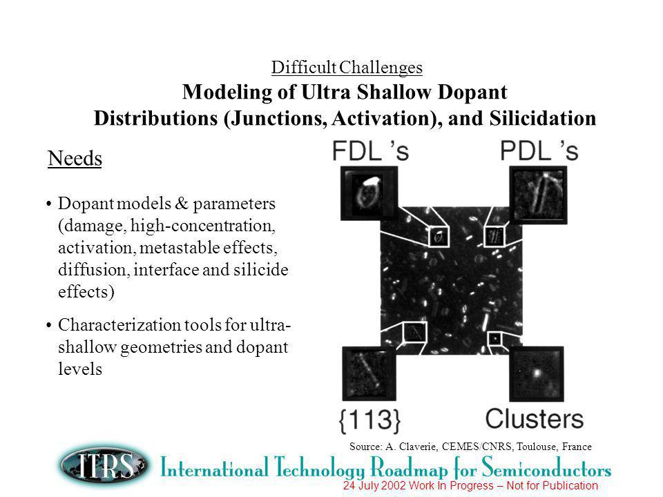 24 July 2002 Work In Progress – Not for Publication Difficult Challenges Modeling of Ultra Shallow Dopant Distributions (Junctions, Activation), and Silicidation Needs Dopant models & parameters (damage, high-concentration, activation, metastable effects, diffusion, interface and silicide effects) Characterization tools for ultra- shallow geometries and dopant levels Source: A.
