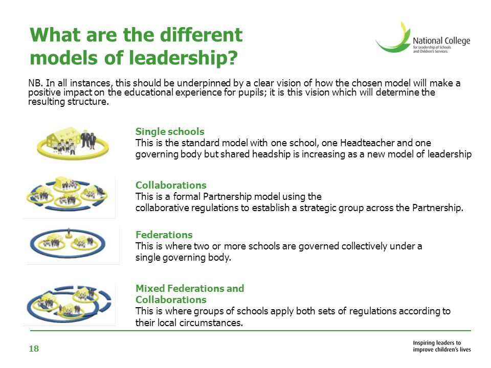 18 What are the different models of leadership? NB. In all instances, this should be underpinned by a clear vision of how the chosen model will make a