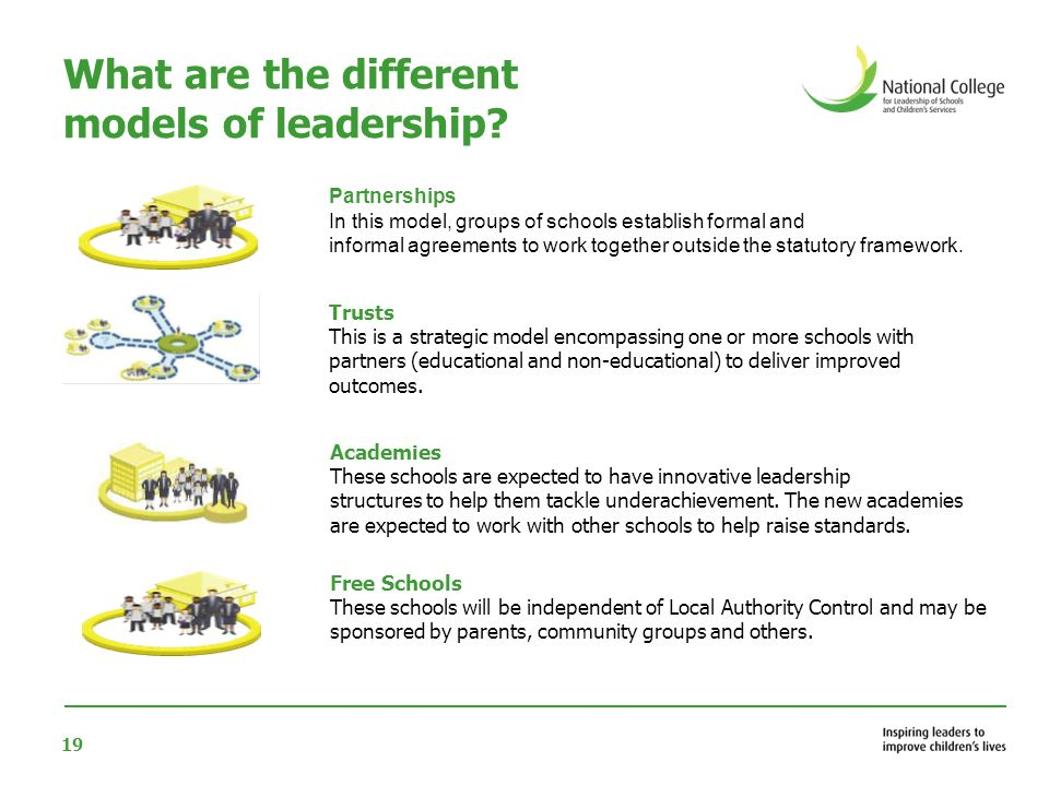 19 What are the different models of leadership? Partnerships In this model, groups of schools establish formal and informal agreements to work togethe