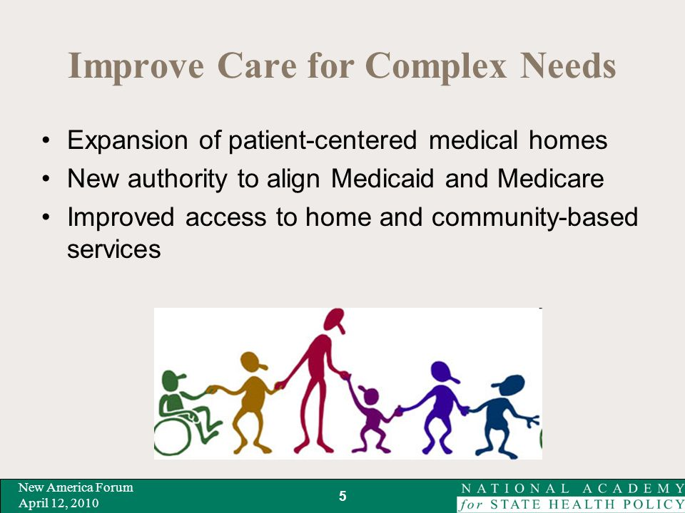 New America Forum April 12, 2010 Improve Care for Complex Needs Expansion of patient-centered medical homes New authority to align Medicaid and Medicare Improved access to home and community-based services 5