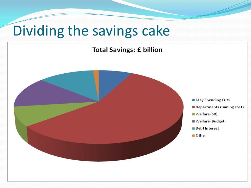Dividing the savings cake