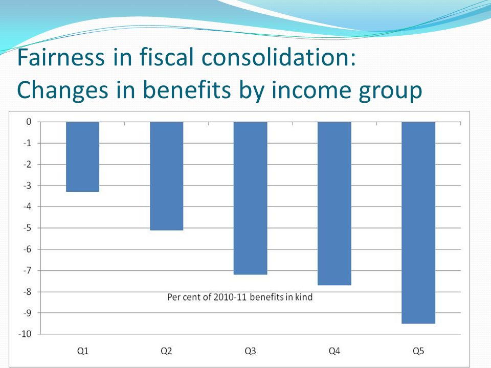 Fairness in fiscal consolidation: Changes in benefits by income group